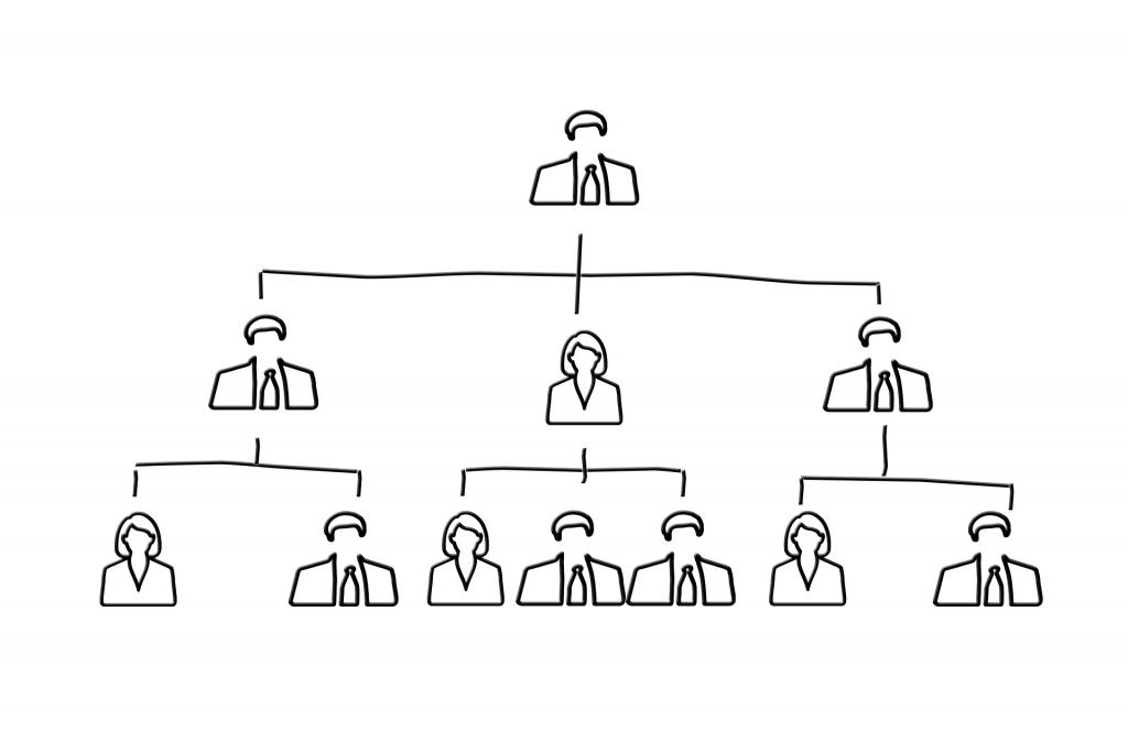 Leadership 4.0 Teil 1